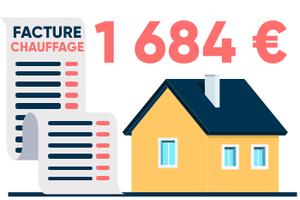 Coût du chauffage d'une maison individuelle existante en 2020