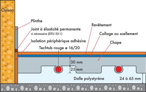 plancher-chauf383-1.jpg