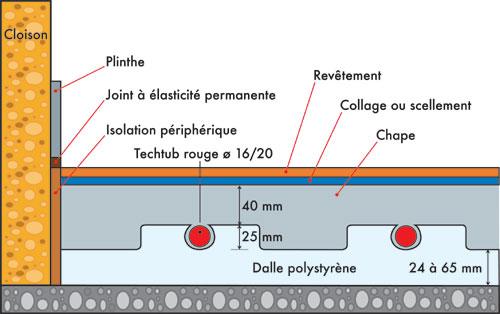 plancher-chauf383-2.jpg