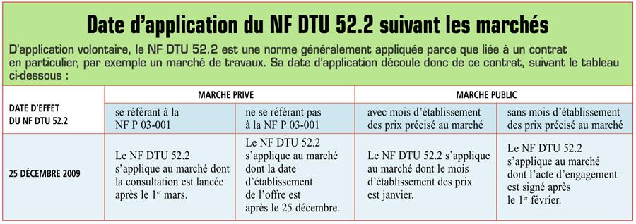 dtu-52.2-tableau-3.jpg