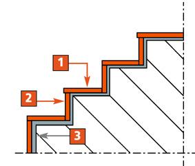 Escaliers En Béton Préfabriqués Ou Coulés En Place Suite 1