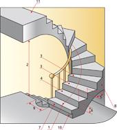 escalierbeton2.jpg