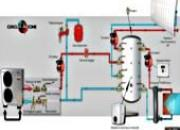 Kits hydrauliques