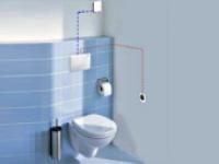 Déclenchements pour WC