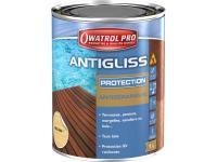 Antigliss