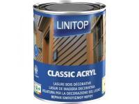 Classic Acryl par Linitop