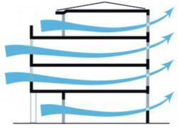Ventilation et BBC : simple ou double-flux ?