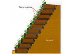 Murs de soutènement : 3 techniques