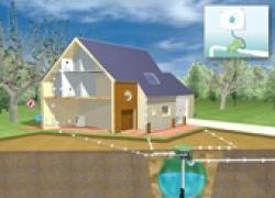 Récupération d'eaux pluviales : deux installations possibles