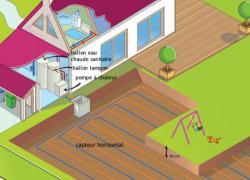 Géothermie : simplification du cadre administratif