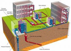 La filière des réseaux de chaleur réclame plus d'aides publiques