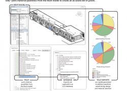 Quels logiciels pour réaliser l'Analyse du Cycle de Vie ?