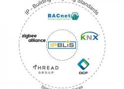 GTB : migration vers le tout IP au sein de IP-BLiS