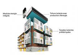 Massification de la rénovation : EnergieSprong lance un marché de 2000 logements en Pays de la Loire