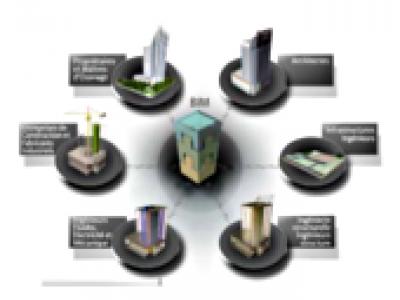 AutoCAD® Revit® Architecture Suite