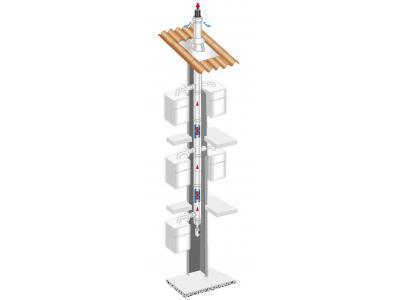 Rolux 3CEp Condensation Concentrique