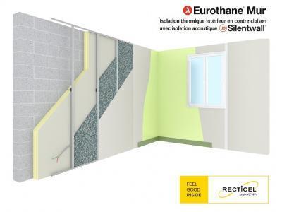 Eurothane® Mur