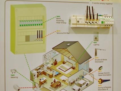 Somfy + Schneider Electric + Danfoss + Assa Abloy = Connectivity Ecosystem Partnership