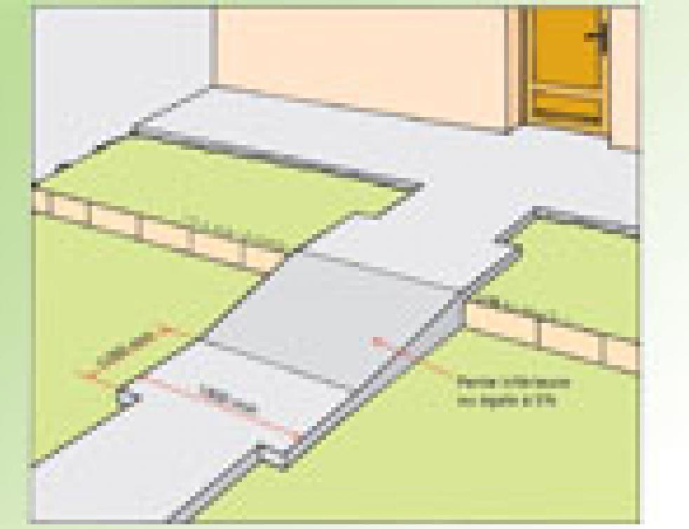 Rendre accessibles les entrées d'un logement