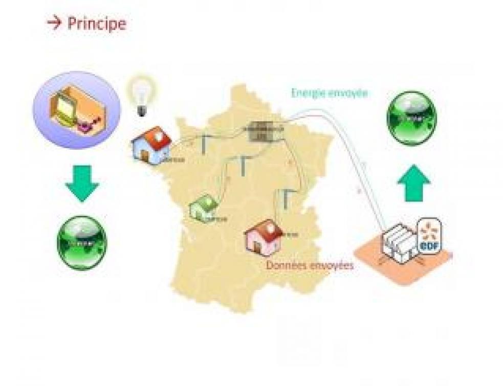 Smart Grid (2): un marché estimé à 100 milliards de dollars