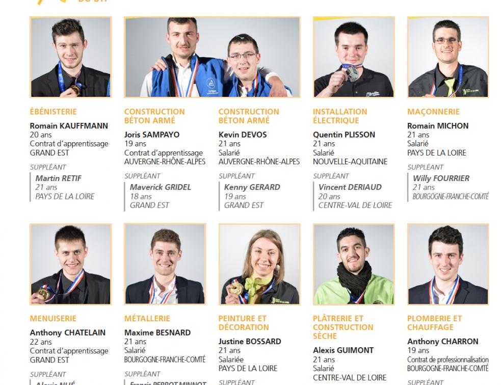 L'équipe de France des métiers sélectionnée pour les 44es Worldskills