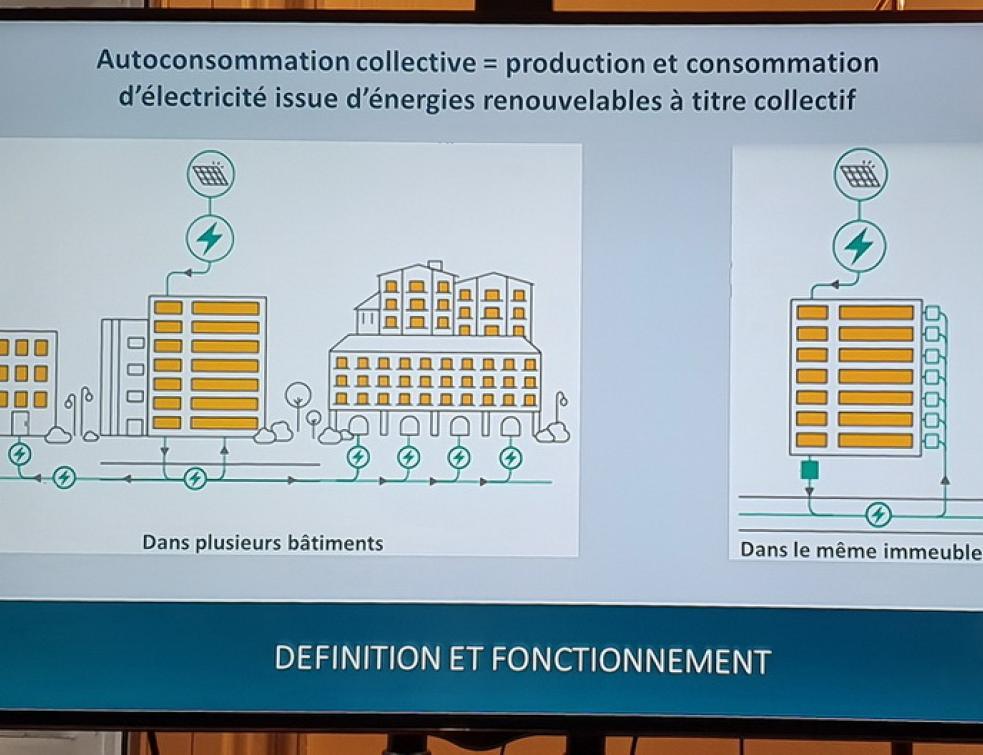 Autoconsommation photovoltaïque collective : un pas en avant, deux pas en arrière !