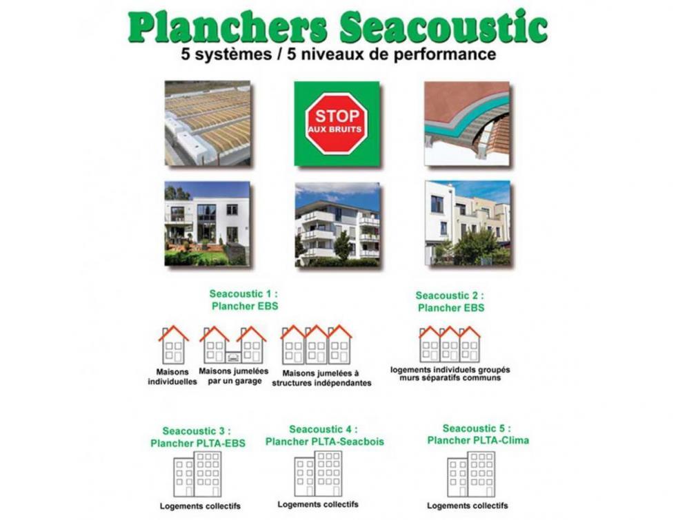Planchers Seacoustic