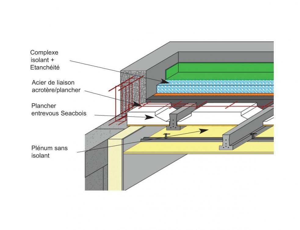 Toiture-Terrasse : traitez le pont thermique et le point de rosée