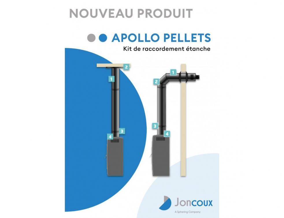 Découvrez nos kits de raccordement Apollo Pellets concentrique