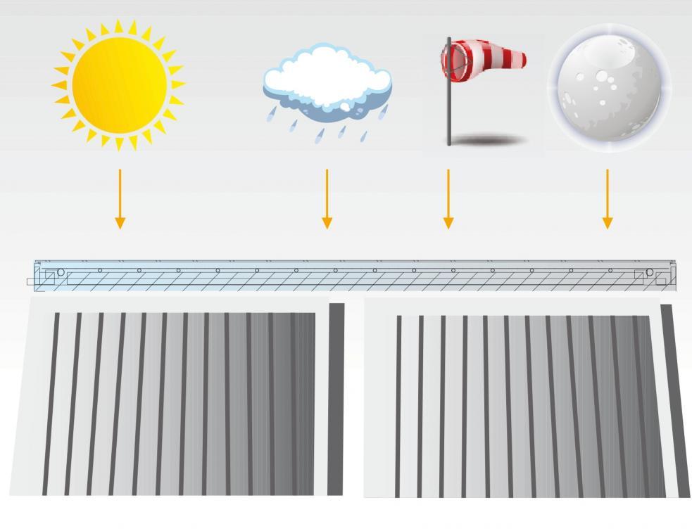 Pompe à chaleur + solaire thermique = SolaroPAC